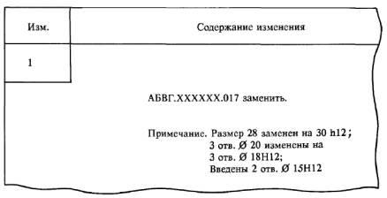 Новые изменения в Градостроительном кодексе РФ.