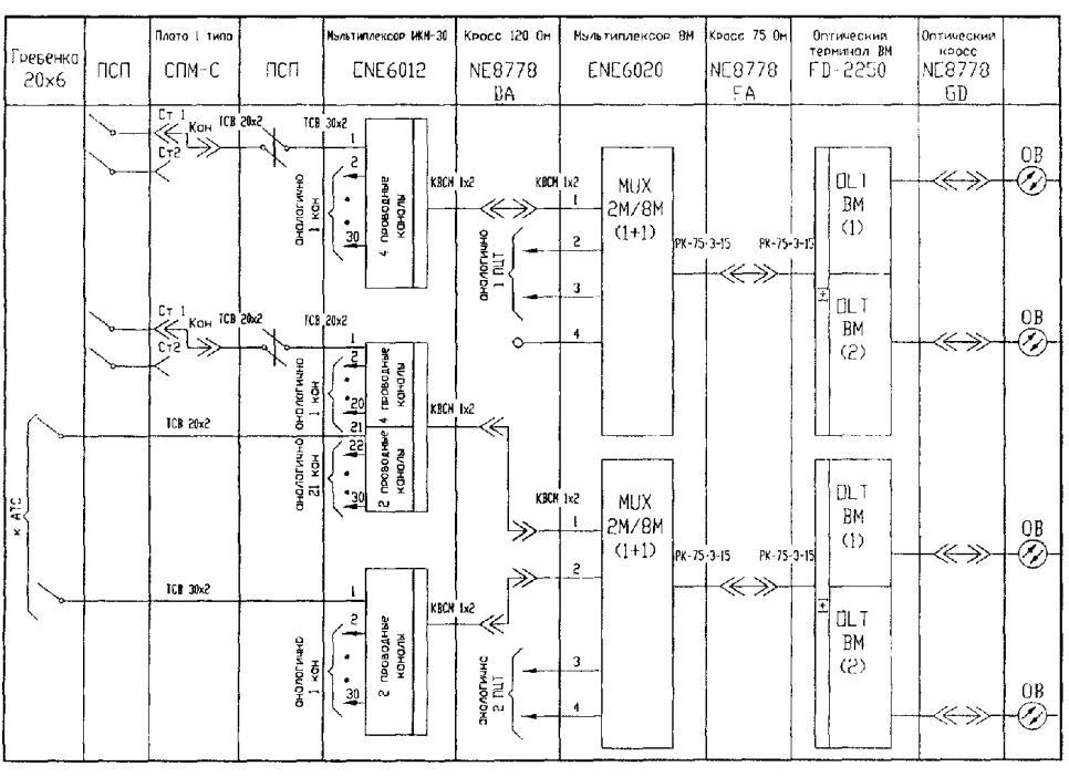 ГОСТ Р 21.1703-2000 СПДС.