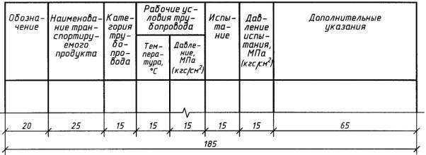 к561лн2 схема генератор.