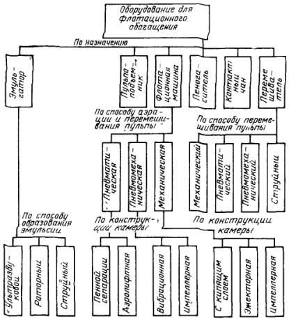 Термины и определения. Схема 5