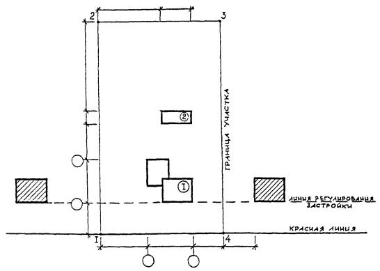 Экспликация: 1. Жилой дом 2. Хозяйственная постройка Примечание: Указанные в схеме размеры принимаются в строгом...