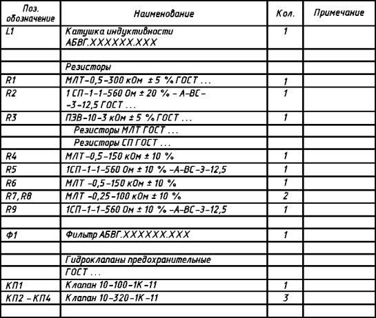 ГОСТ 2.701-2008 ЕСКД. Схемы.