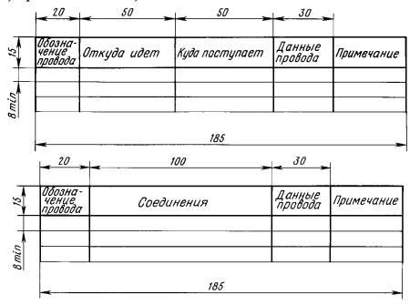 ГОСТ 2.702-75 ЕСКД.