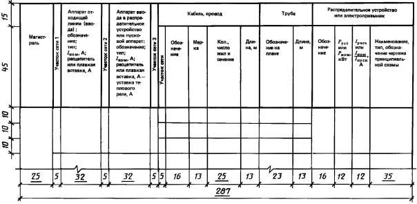 ГОСТ 21.613-88 СПДС.