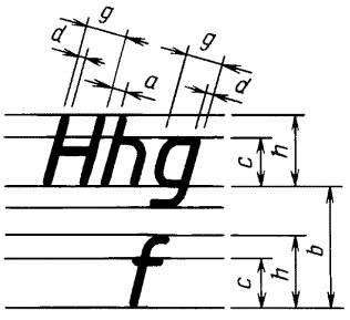 Шрифт чертёжный шрифт гост 3 а формат