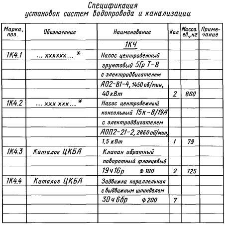 ГОСТ 21.601-79 СПДС.