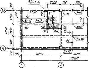Гост 21. 502-2007 спдс. Правила выполнения проектной и рабочей.