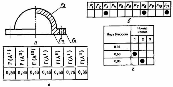 РД 50-633-87 Методические