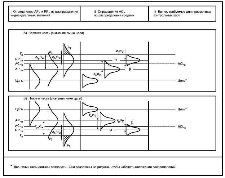 Скачать Программу Контрольные Карты Шухарта