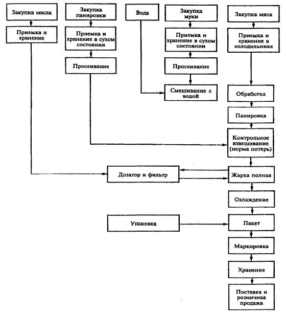 ГОСТ Р 51705.1-2001 Системы