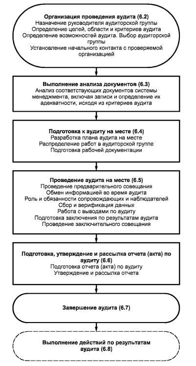 менеджмента качества и_или