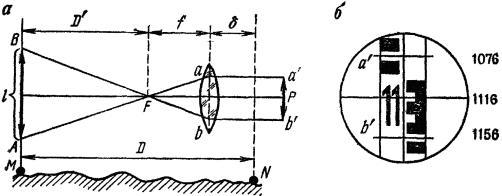 Определение плановых координат точек местности  KursakNET