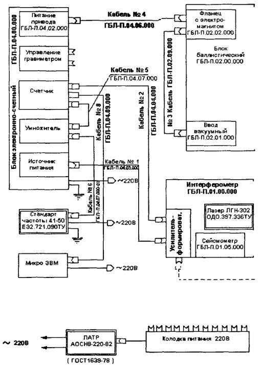 softwareentwicklung in c mit