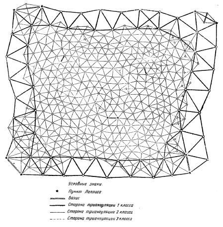 Схема полигона триангуляции 1