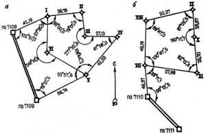 0266A10296F20727.  Рис. 13.  Схемы планового обоснования. а - полигон; б - ход, опирающийся на один исходный пункт.