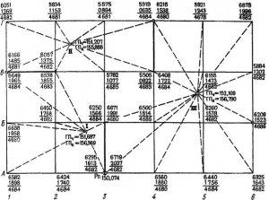 Рис. 24.  Схема нивелирования по квадратам.