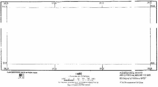 Инструкция по оформлению топографических планов