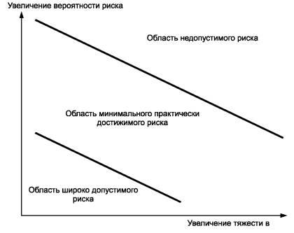 Новые Дискуссии - инструкция по эксплуатации.