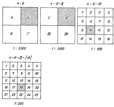 PDF Документация исполнительная геодезическая | ГОСТ Р 51872-2002
