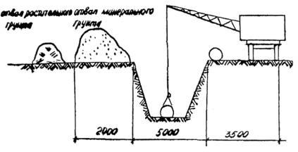 образец технические условия на рекультивацию земель - фото 3