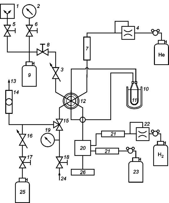 1 - вакуумный насос
