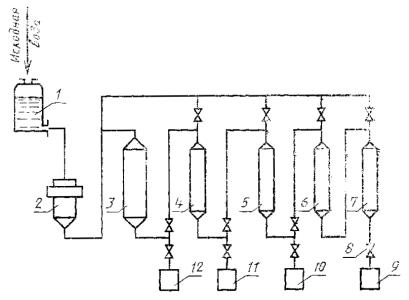 5 - H-катионитовые фильтры