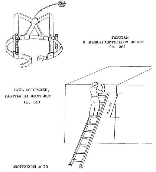 Инструкция по охране труда для монтажника электропроводки.