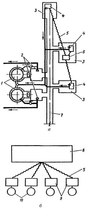 Схема устройства резервного