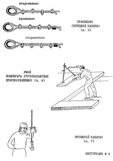 Содержание Производственной Инструкции Стропальщика - фото 10
