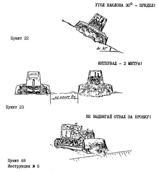 Инструкция по охране труда для водителя трактора