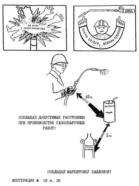 Инструкция №6 по охране и безопасности труда для газосварщика_______________________