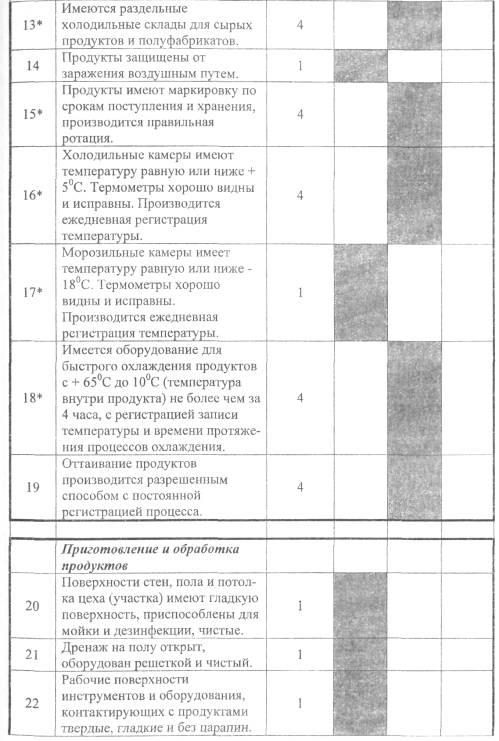 Должностная Инструкция Помощника Кладовщика На Складе - фото 6