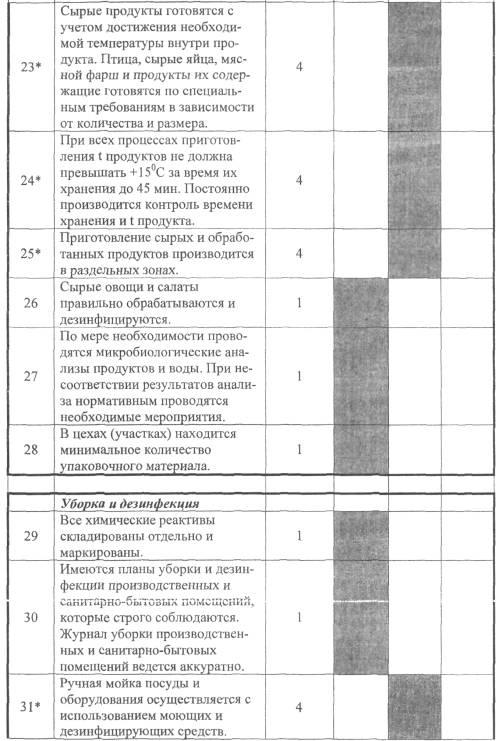 Должностная Инструкция Электрика На Швейном Производстве