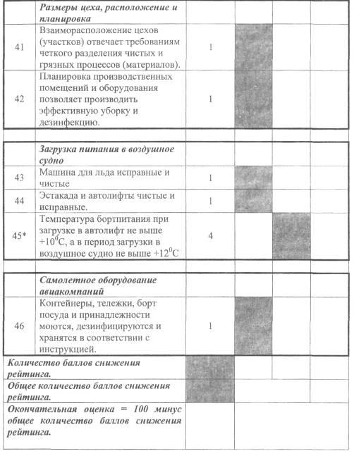 Производственная Инструкция Ответственного За Производственный Контроль img-1