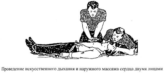 инструкция цт 21-01