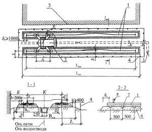 График технического обслуживания здания