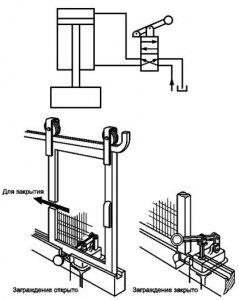 Принципиальная схема колонного гидравлического пресса приведена на техническое описание пресса гидравлическая и...