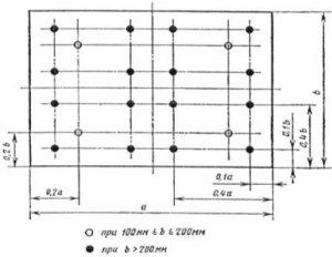 аэродинамические испытания систем вентиляции гост