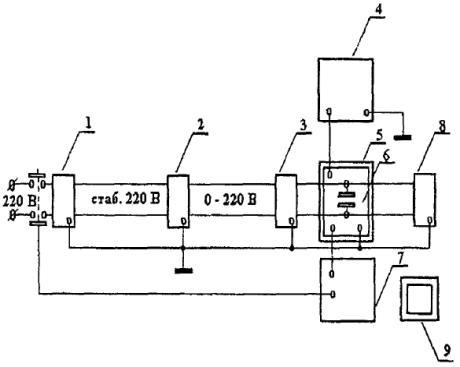 1 - стабилизатор напряжения сети; 2 - лабораторный.  3 повышающий трансформатор; 4 - устройство индикации пробоя; 5...