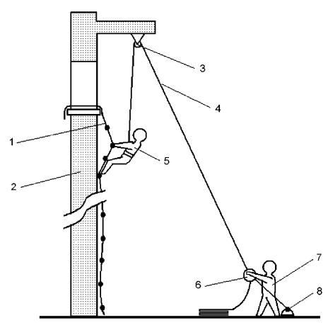 Лестницы навесные спасательные