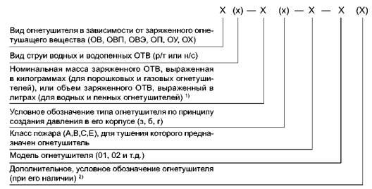 ГОСТ Р 51017-2009 Техника