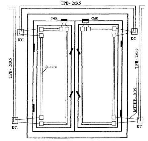 Рисунок 1 - Блокировка окна