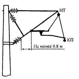 типовая инструкция по охране труда для электромонтера контактной сети - фото 7
