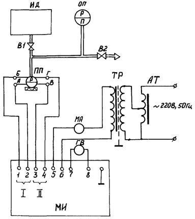 Телевизор nec fs 2181skb схема.  Схема соединения сигнализатор загазованности стг.