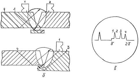 РДИ 26-11-65-96 Кольцевые швы