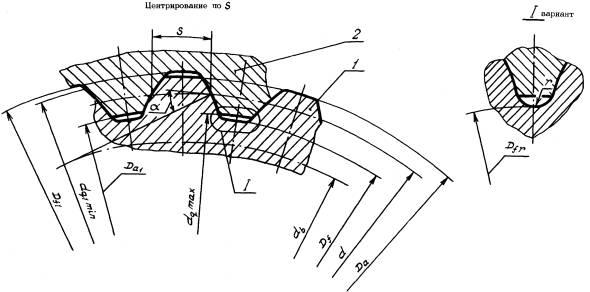 Ост 100319-78 передачи зубчатые цилиндрические прямозубые эвольвентные внутреннего зацепления