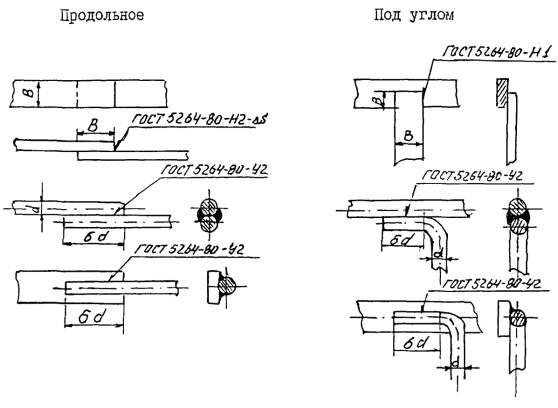 РМ 4-249-91 Системы