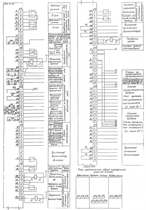 ИМ 3-3-91 Применение щитов