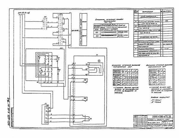 Программа для черчения однолинейных электрические схемы.  Рм 4 106 91 пособие к ртм системы автоматизации.