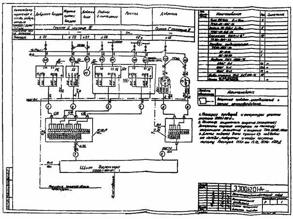 Пример выполнения схемы соединений внешних проводок с применением кабелей контрольных, труб стальных.